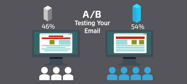 AB Testing email