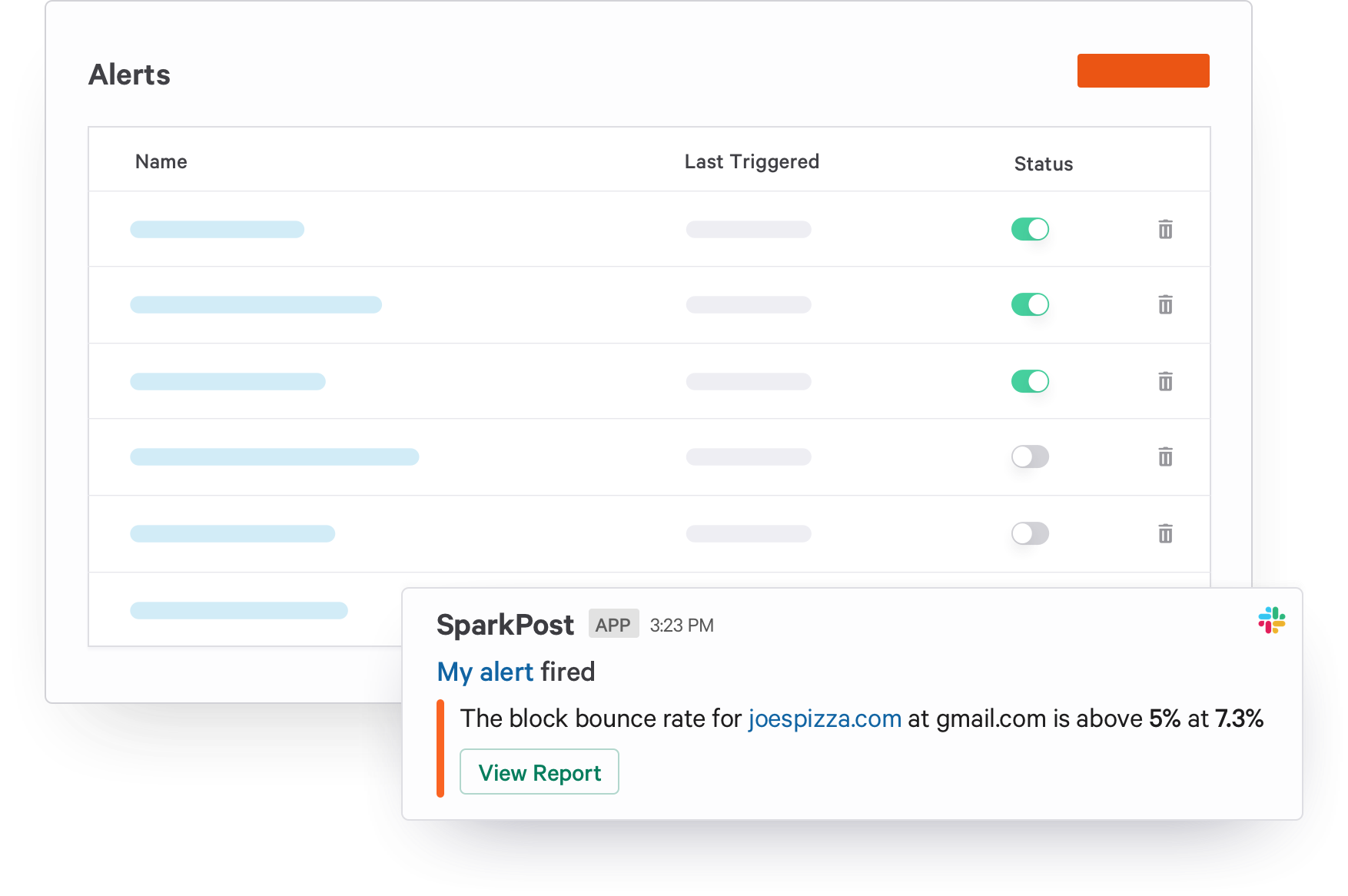 SparkPost Signals Real-Time Alerts interface