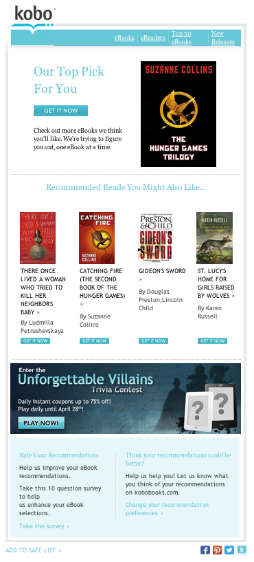 Kobo top five recs