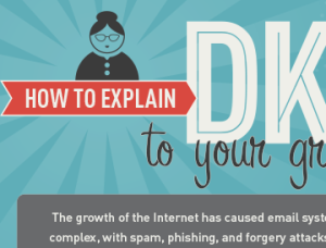 How to Explain DKIM to Your Grandmother