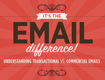 It's The Email Difference! Transactional vs. Commercial Emails [Infographic]