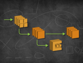 this is my architecture aws video